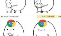 Besotis Google Chrome