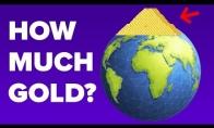 Kiek aukso yra visame pasaulyje?